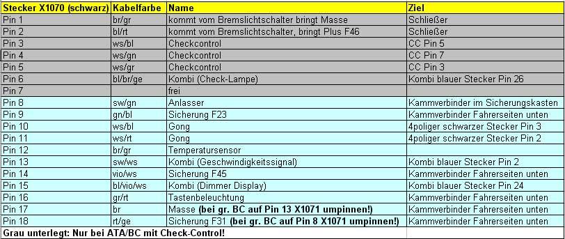 pin belegung kleiner bordcomputer - KFZ-Elektrik - E36-Talk - Dein ...